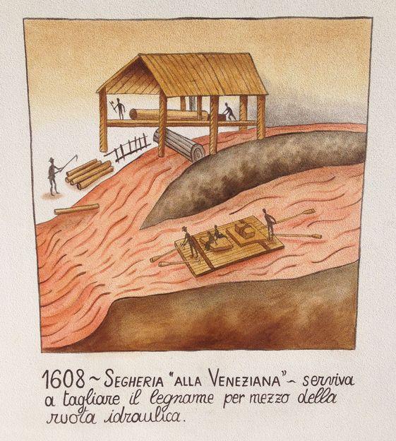 THE WAY OF WATER - LA VIA DELL'ACQUA